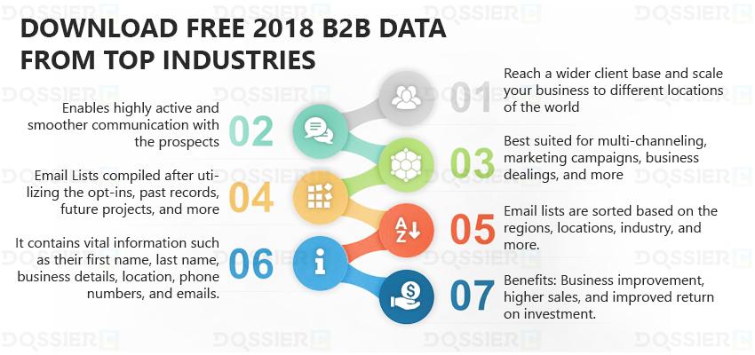 Download Free 2018 B2B Data - Dossierc
