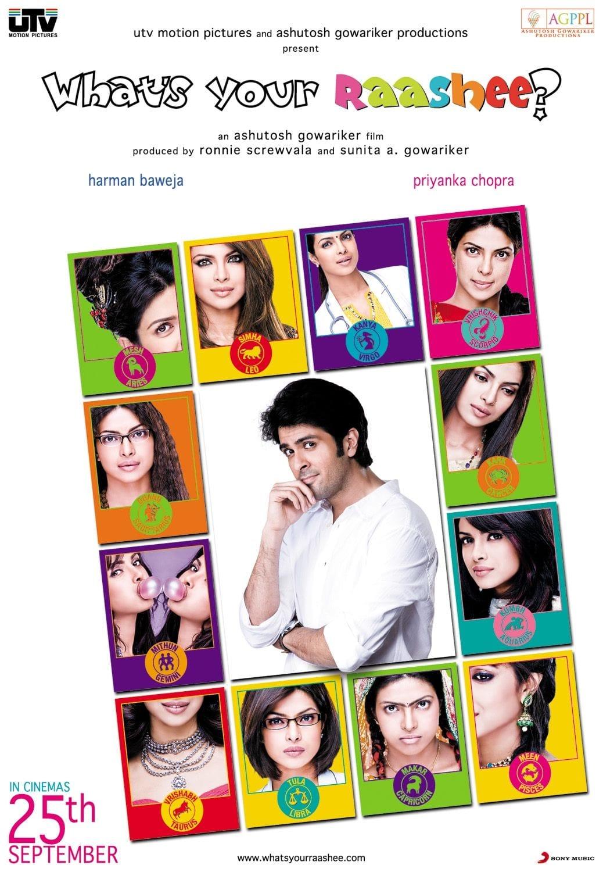 Индийские актеры по гороскопу